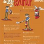Cómo usar el extintor